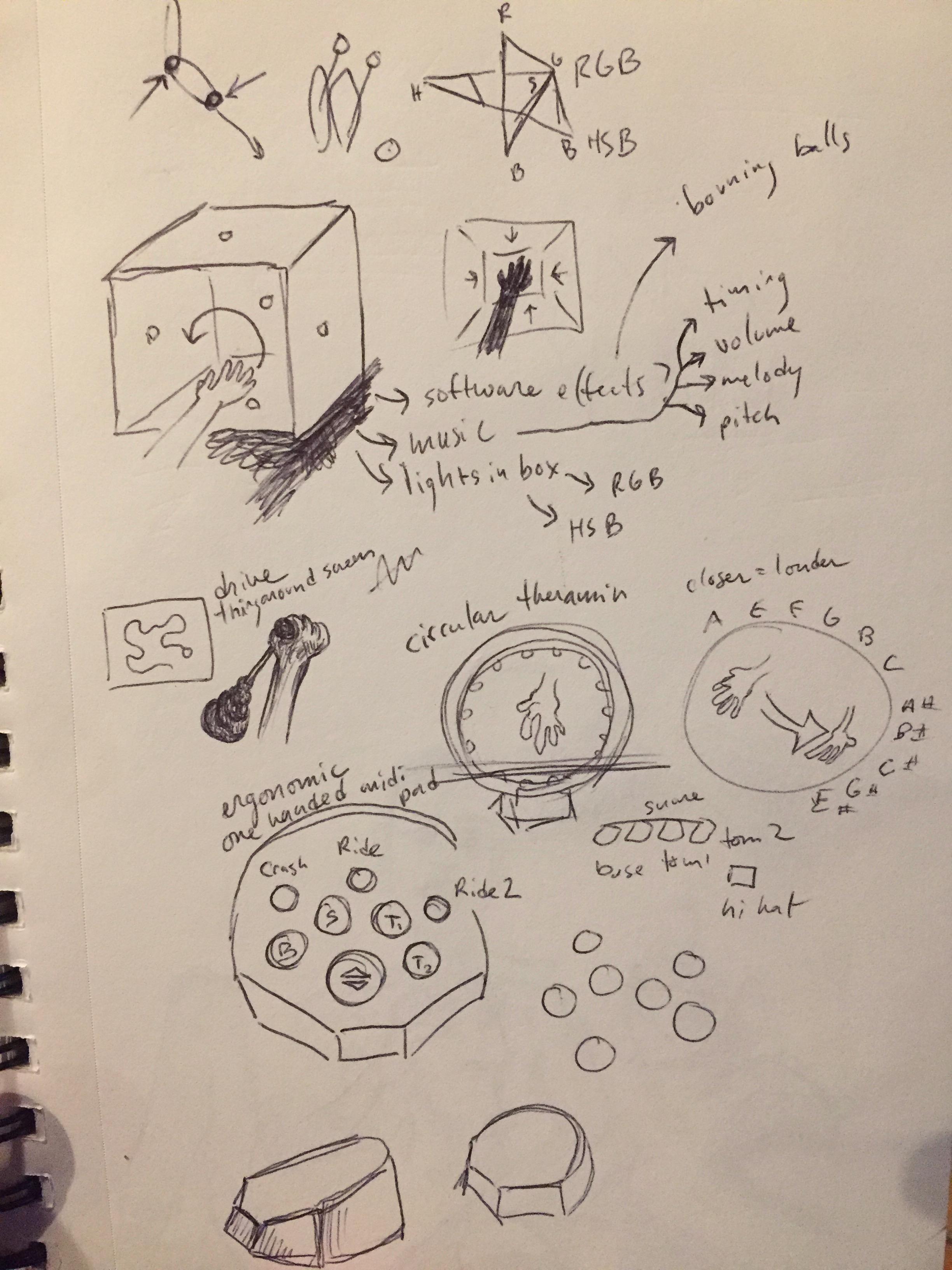 Circular (and other) Theramins