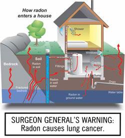 how-radon-enters.jpg