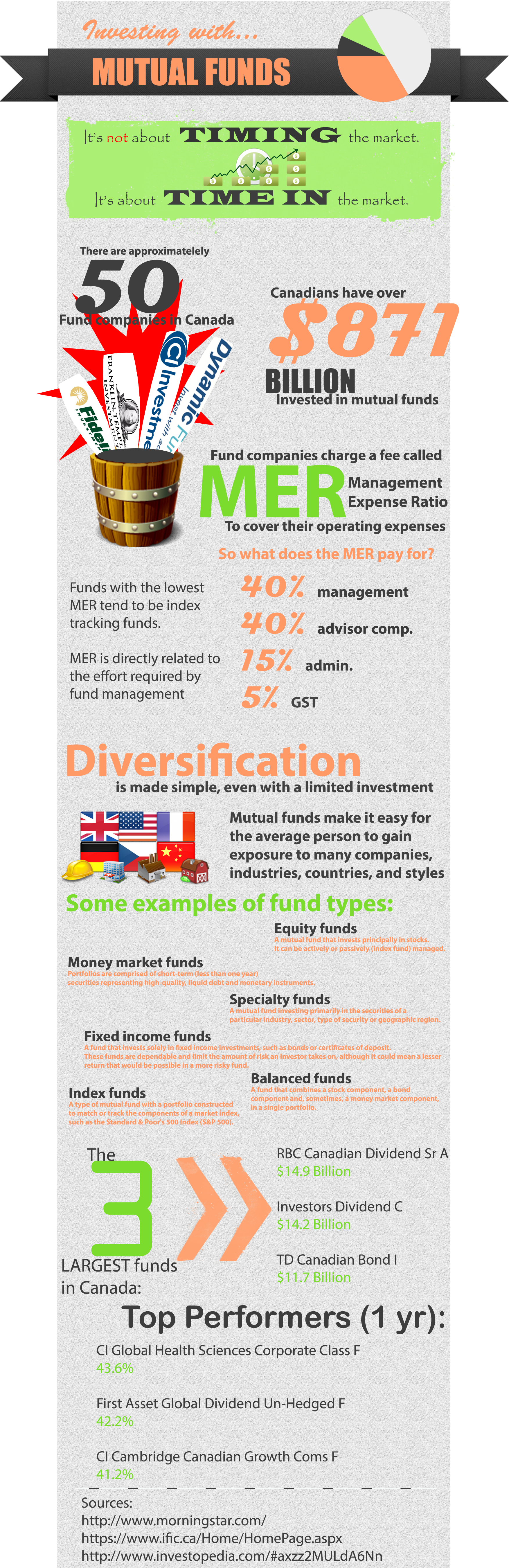 infographicmutualfunds.png