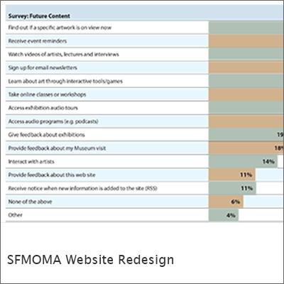 SFMOMA Site Redesign