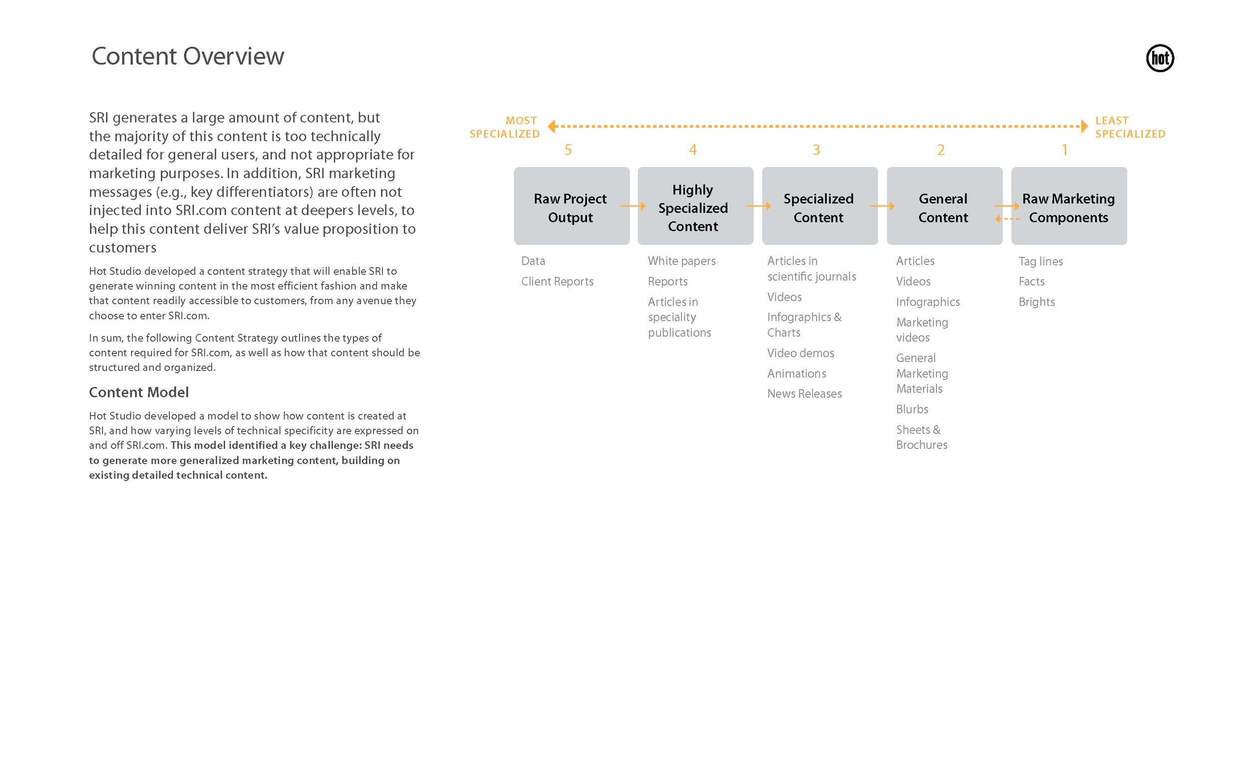 SRI_strategy_UX_highlights_Page_15.png