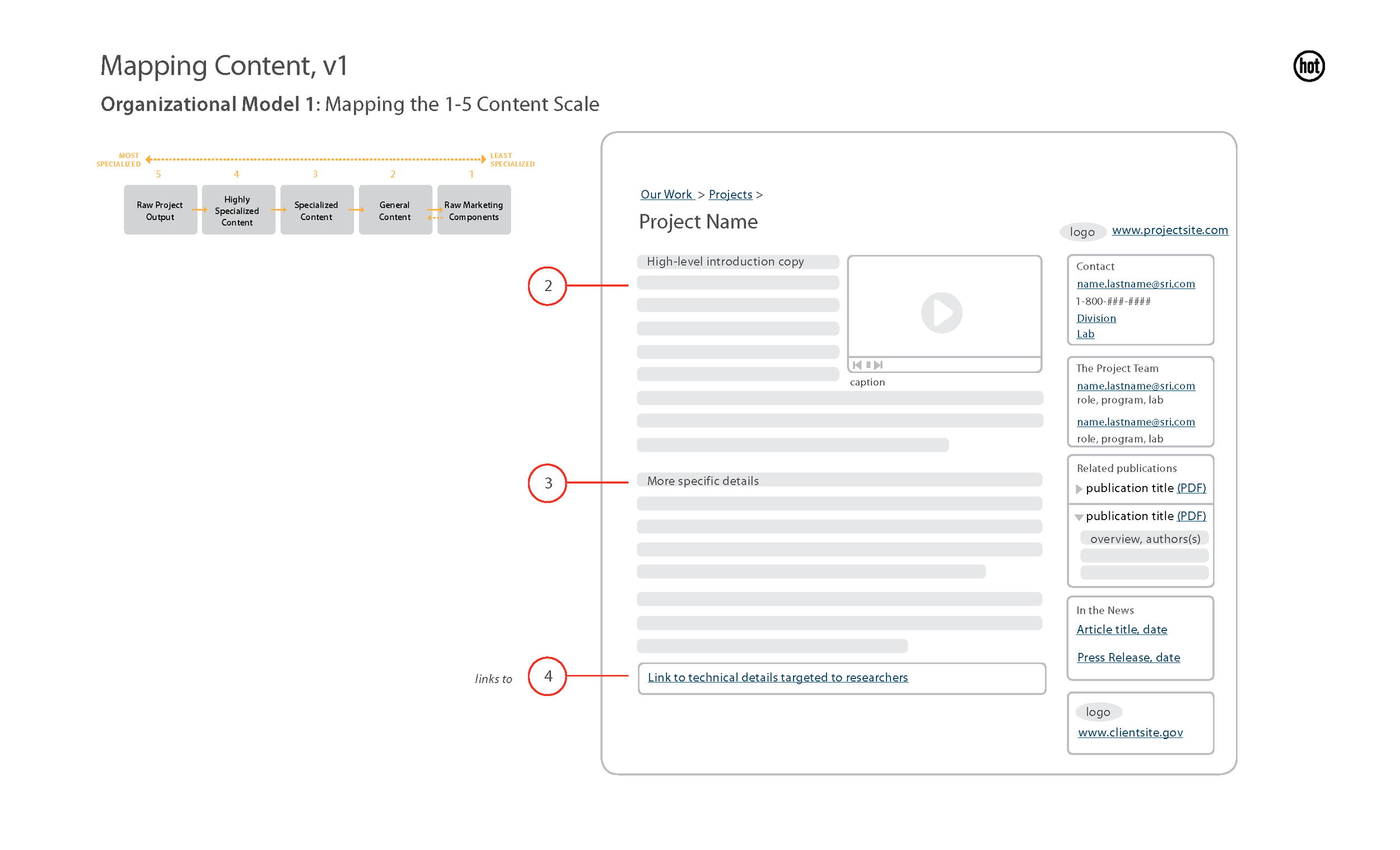 SRI_strategy_UX_highlights_Page_26.png