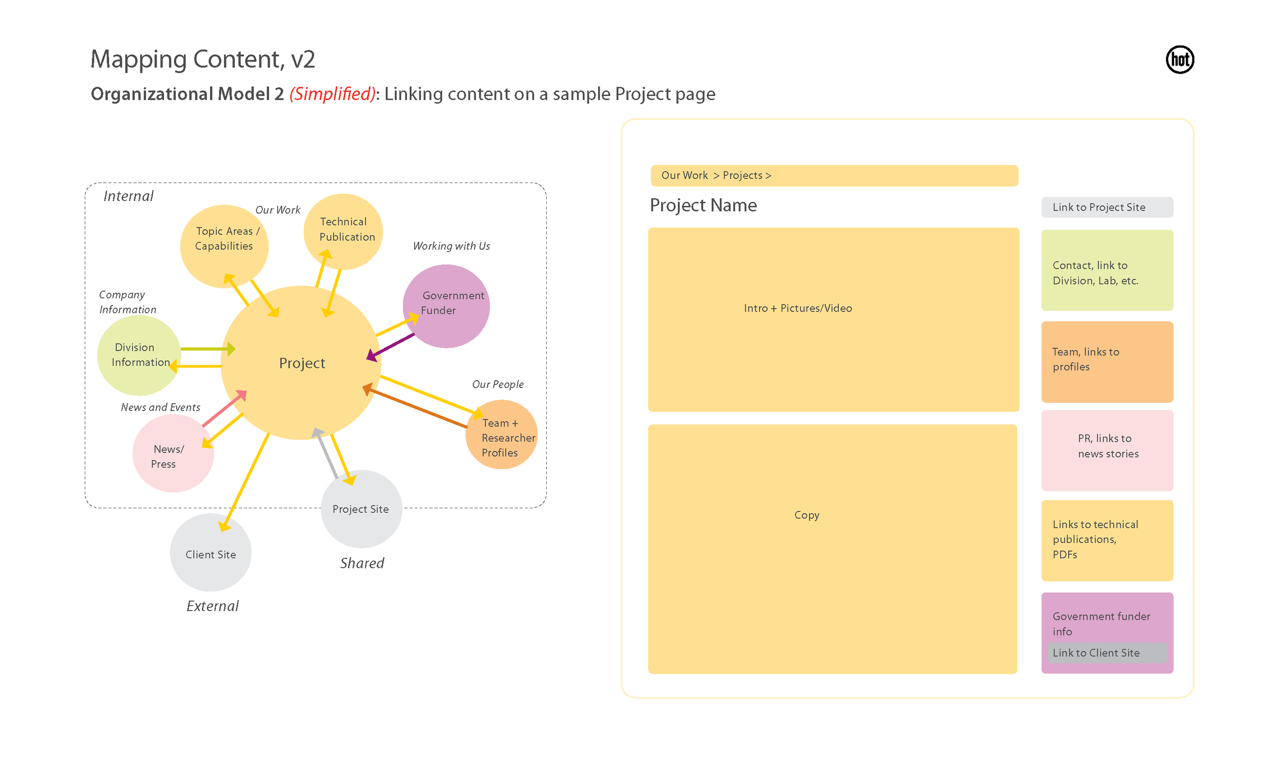 SRI_strategy_UX_highlights_Page_30.png