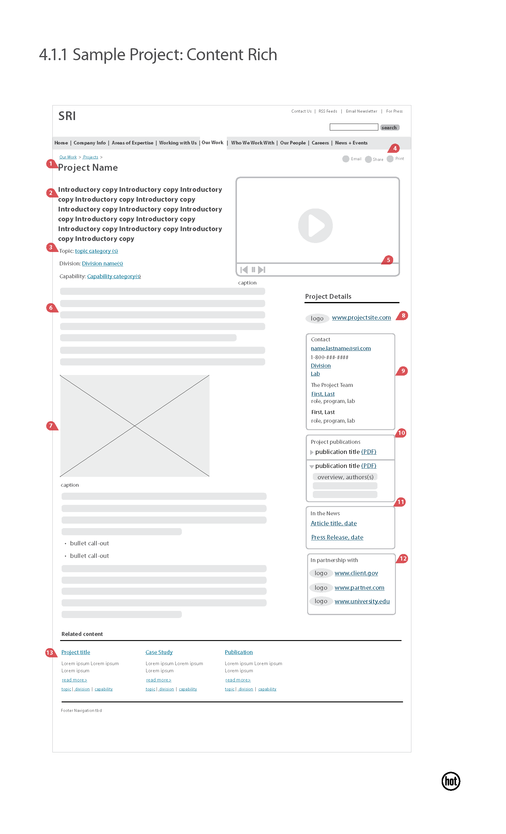 SRI_strategy_UX_highlights_Page_32.png