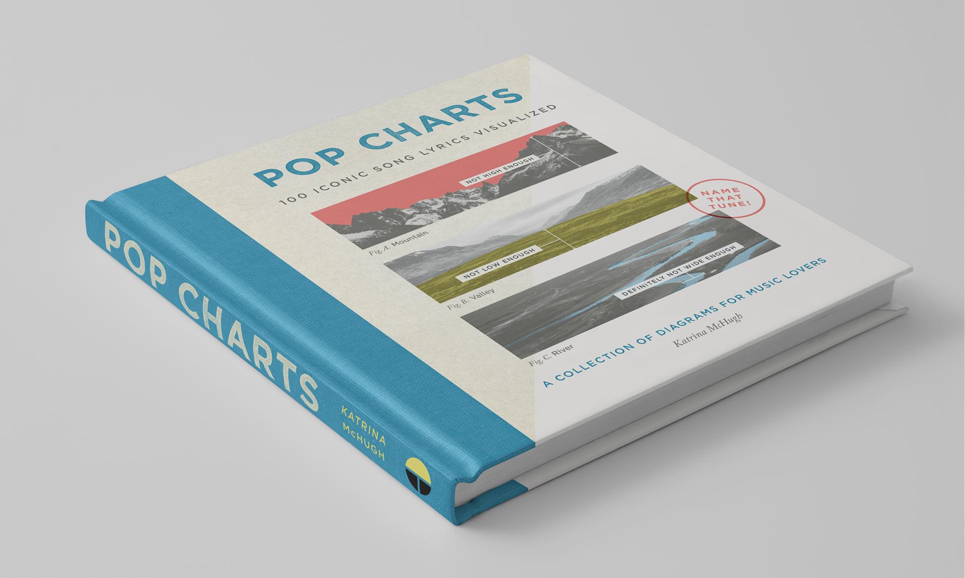 Katrina McHugh Graphic Design Pop Charts Book 1