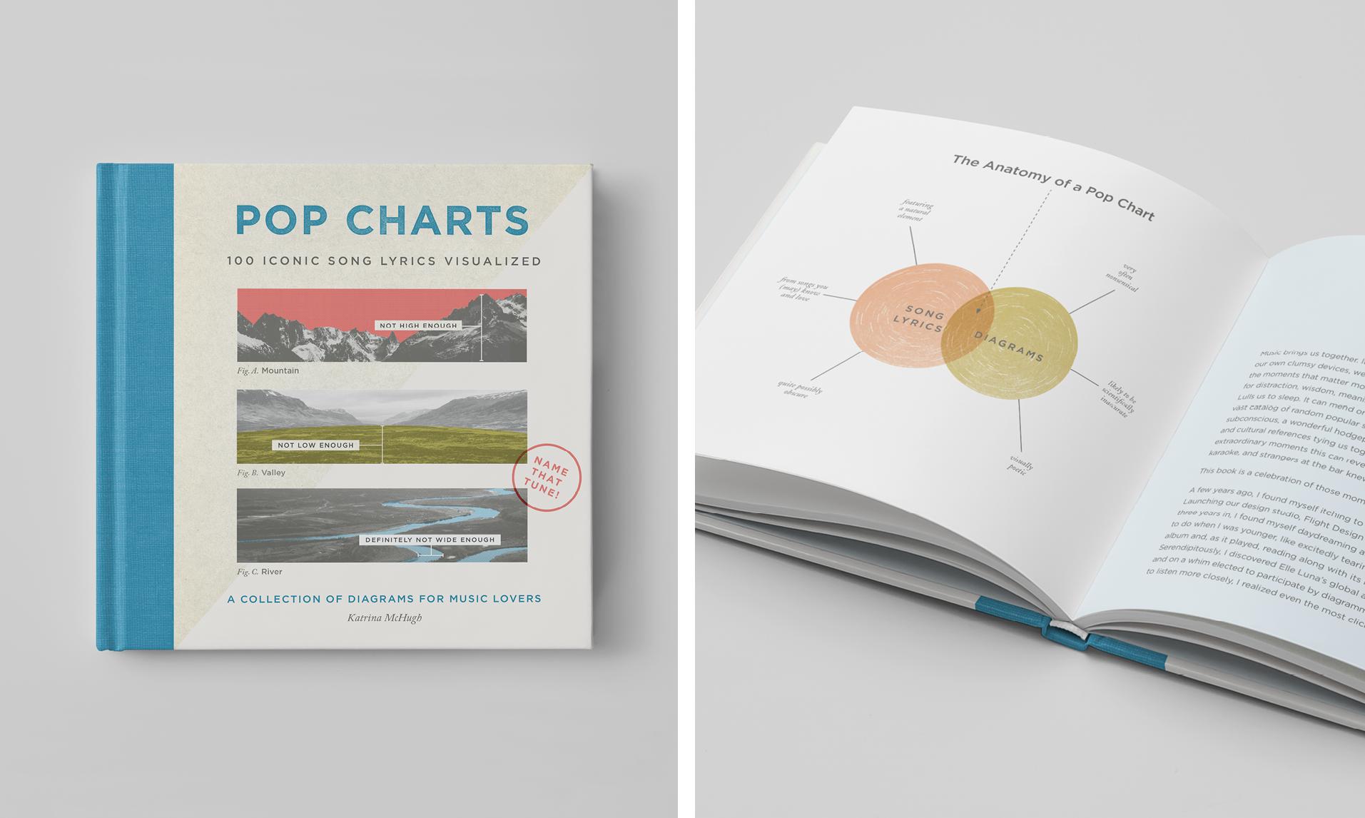 Katrina McHugh Graphic Design Pop Charts Book 3