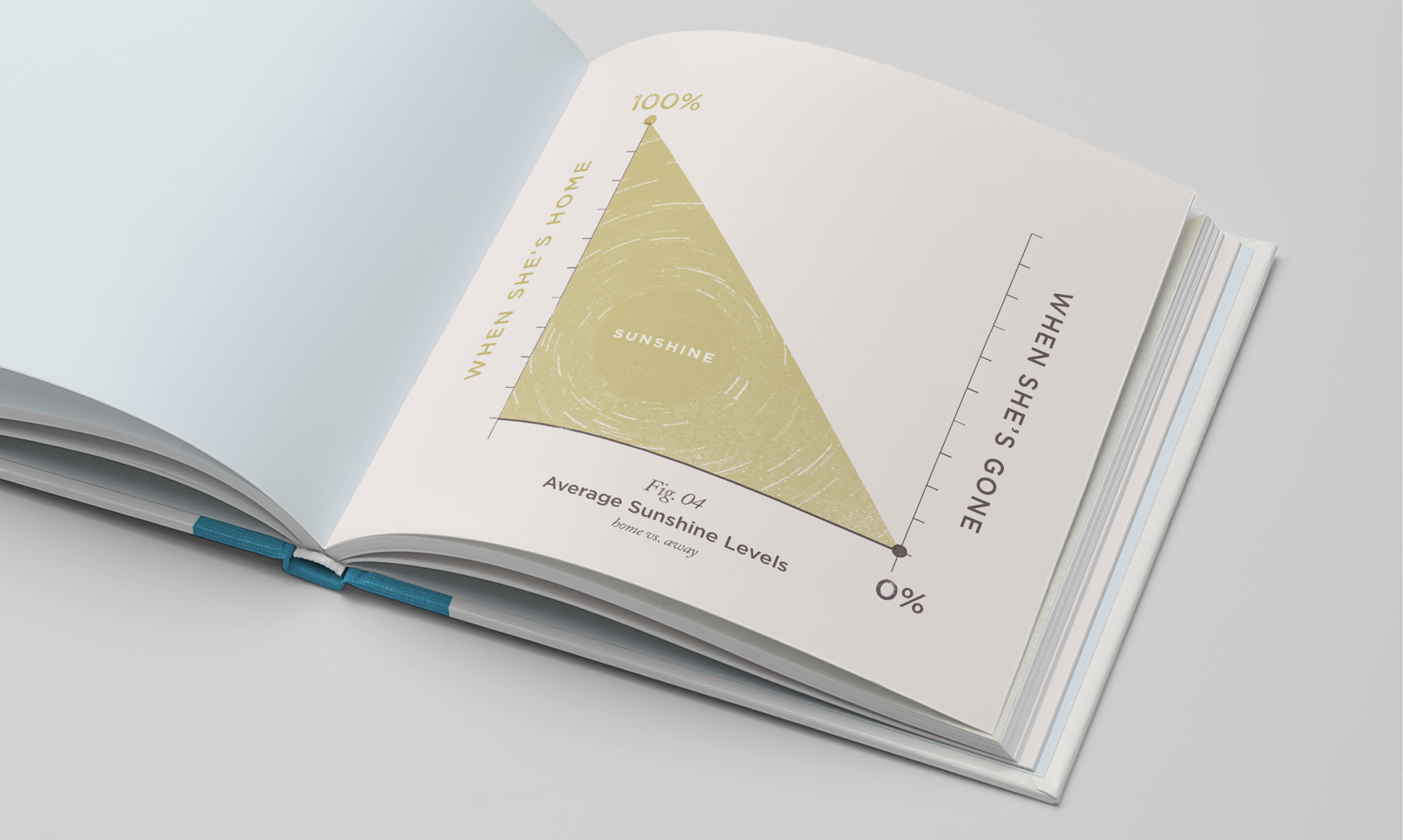 Katrina McHugh Graphic Design Pop Charts Book 4