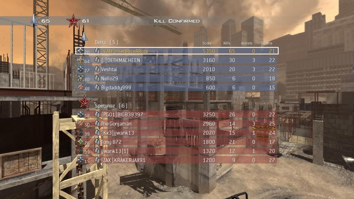 KC 65 kills