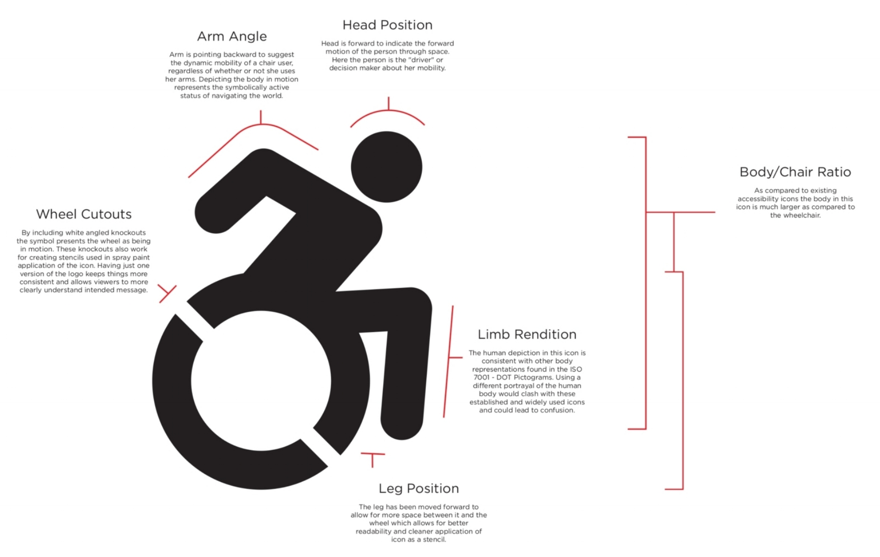 Accessible Icon Final - An opaque symbol of an ISO 50 person leaning forward with wheel cutouts for stenciling and expressing movement.