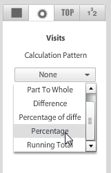 post processing percentage