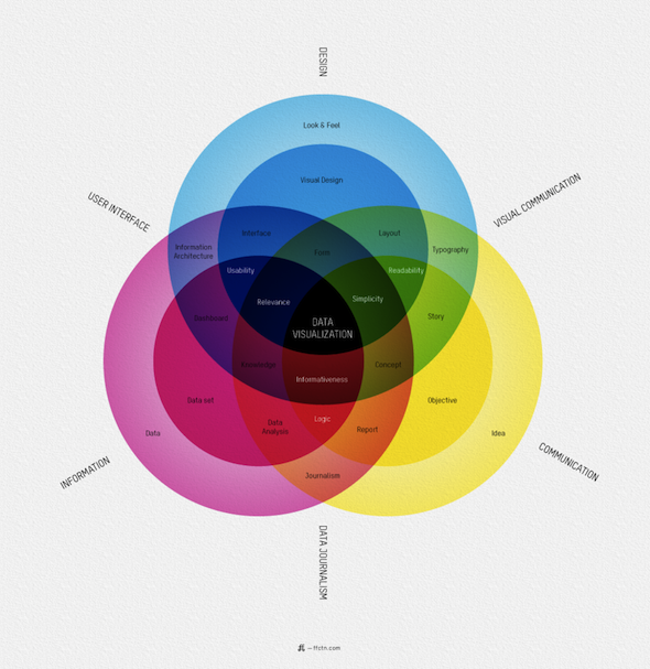 Designer-Data-Visualization-Chart-Infographic-11.png