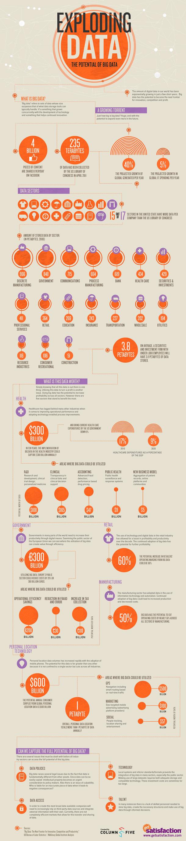 bigdata_infographic_0711 copy
