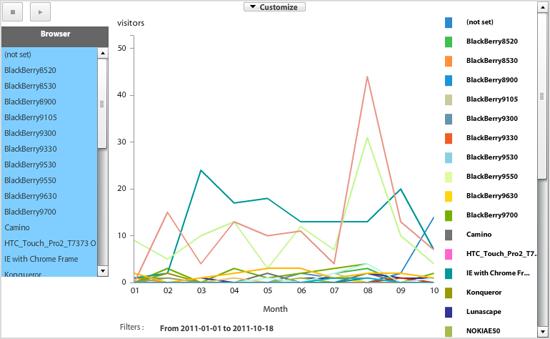 Messy_graph