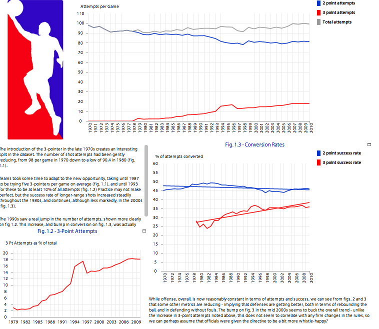 The NBA Dashboard
