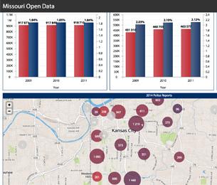 Open Data Dashboard.jpg