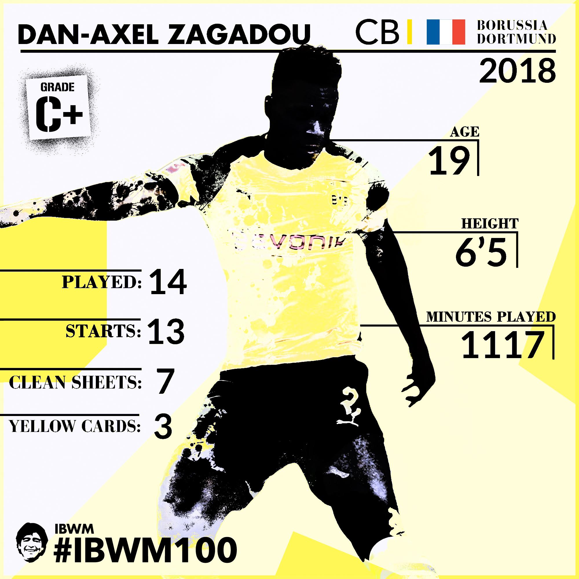 IBWM - Dan-Axel Zagadou.jpg