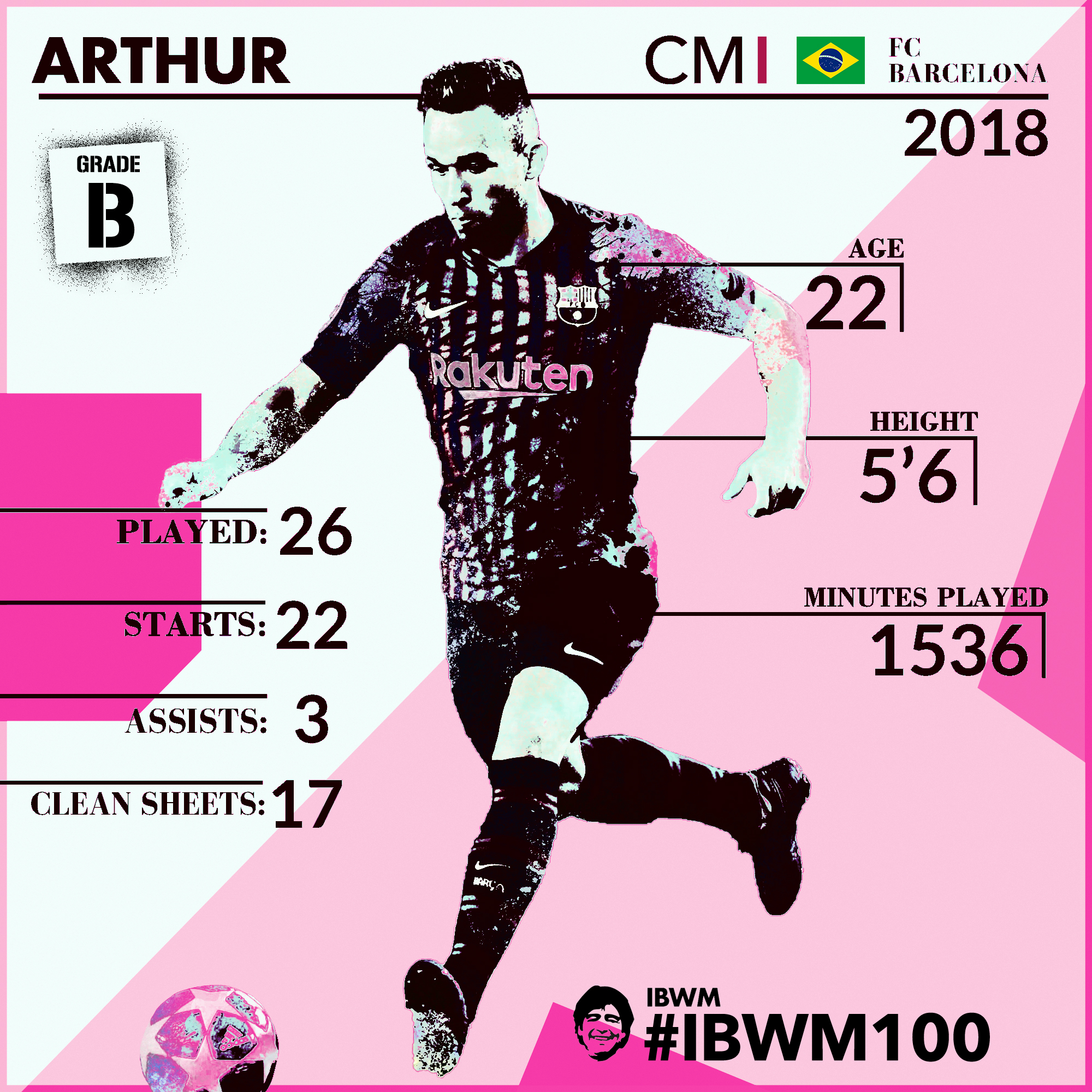 IBWM - Arthur.jpg