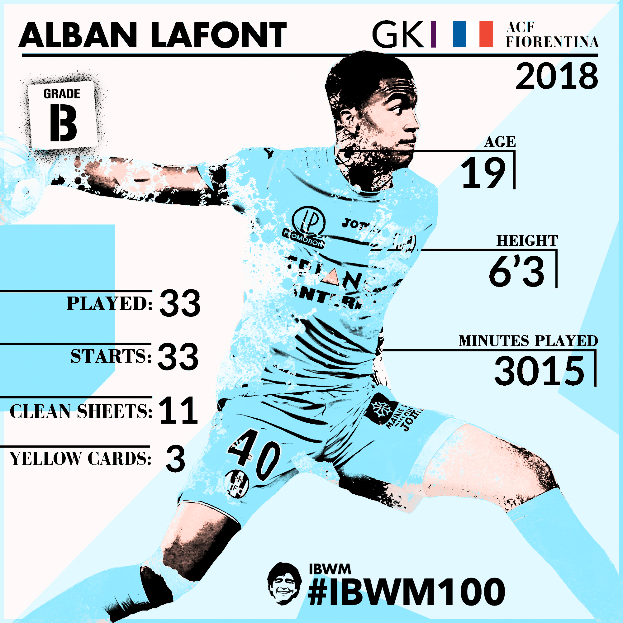 IBWM - Alban Lafont.jpg