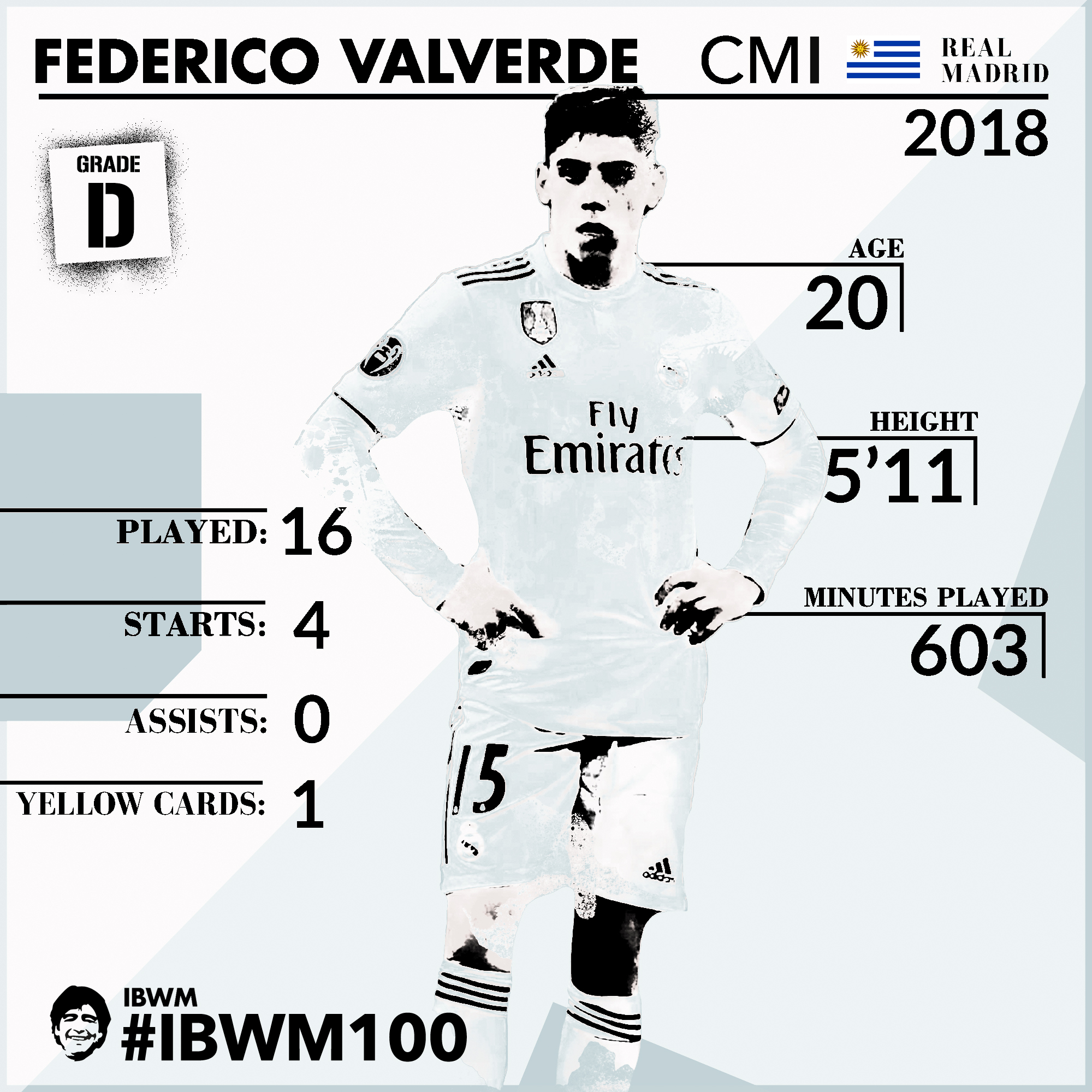 IBWM - Federico Valverde.jpg