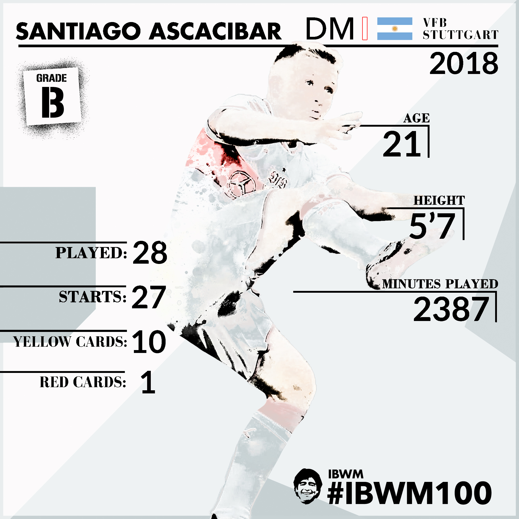 IBWM - Santiago Ascacibar.jpg