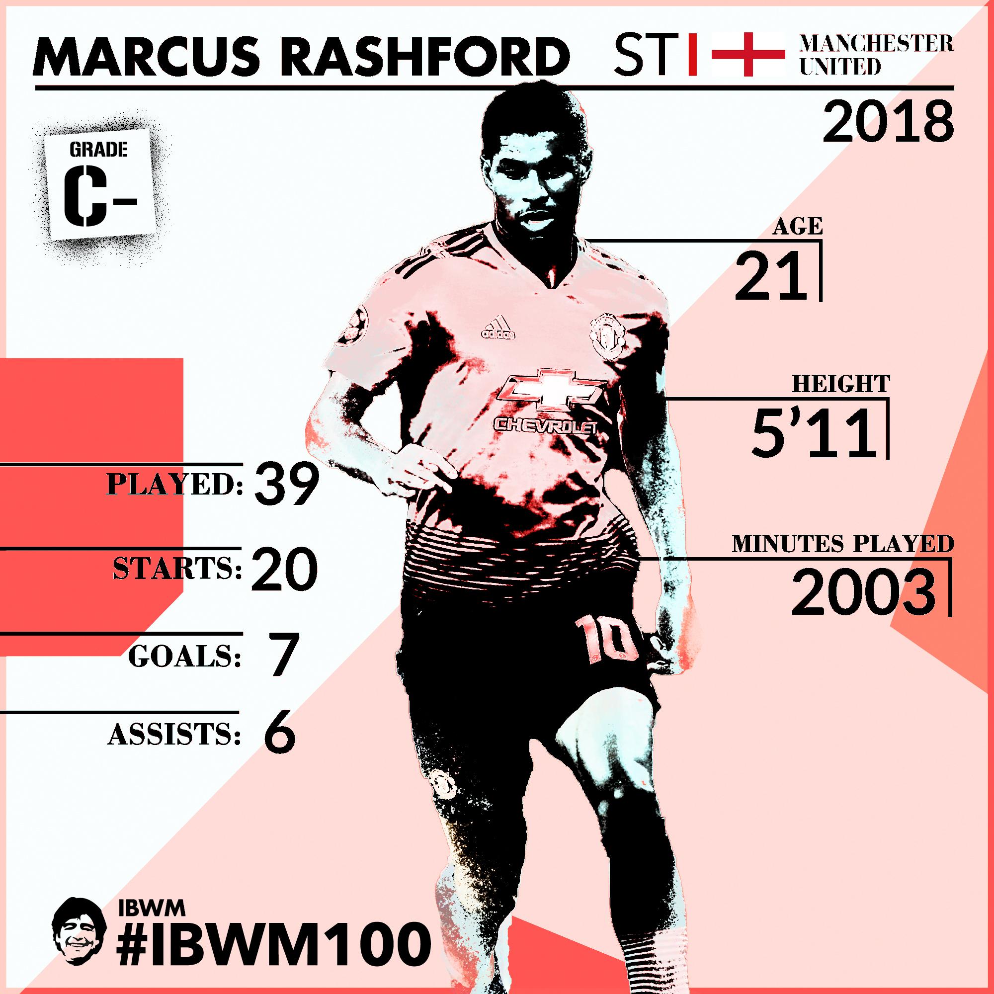 IBWM - Marcus Rashford.jpg