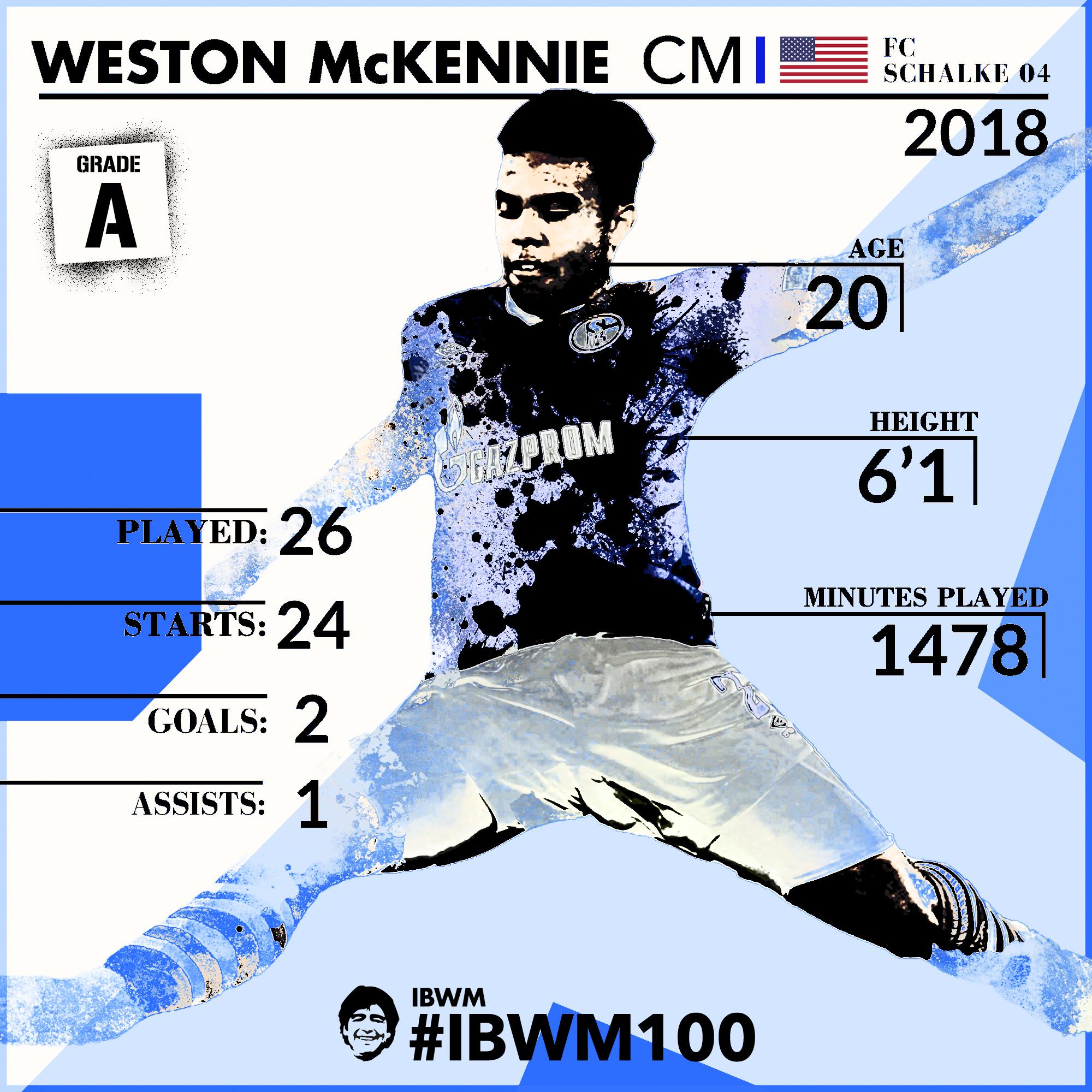 IBWM - Weston McKennie.jpg
