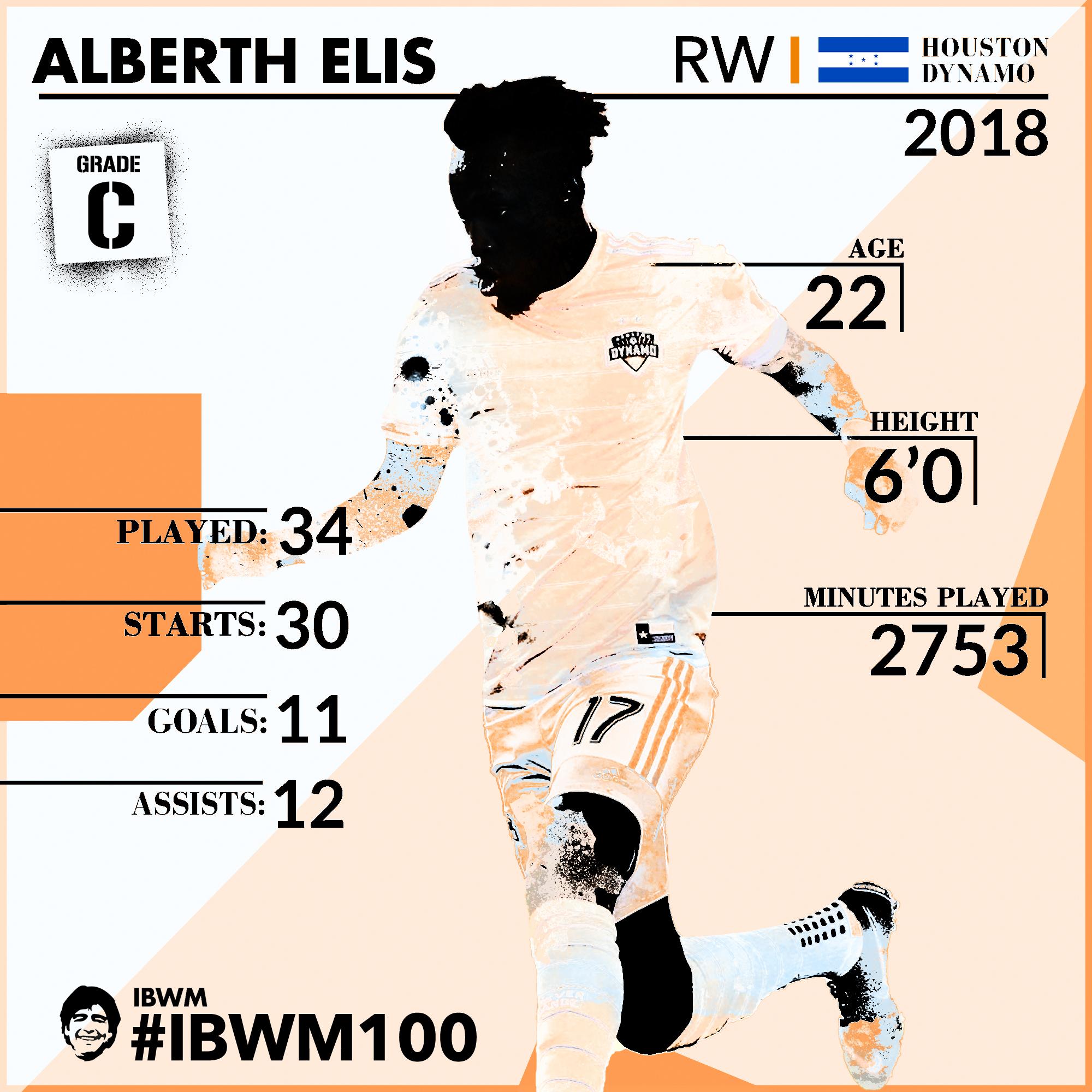 IBWM - Alberth Elis.jpg