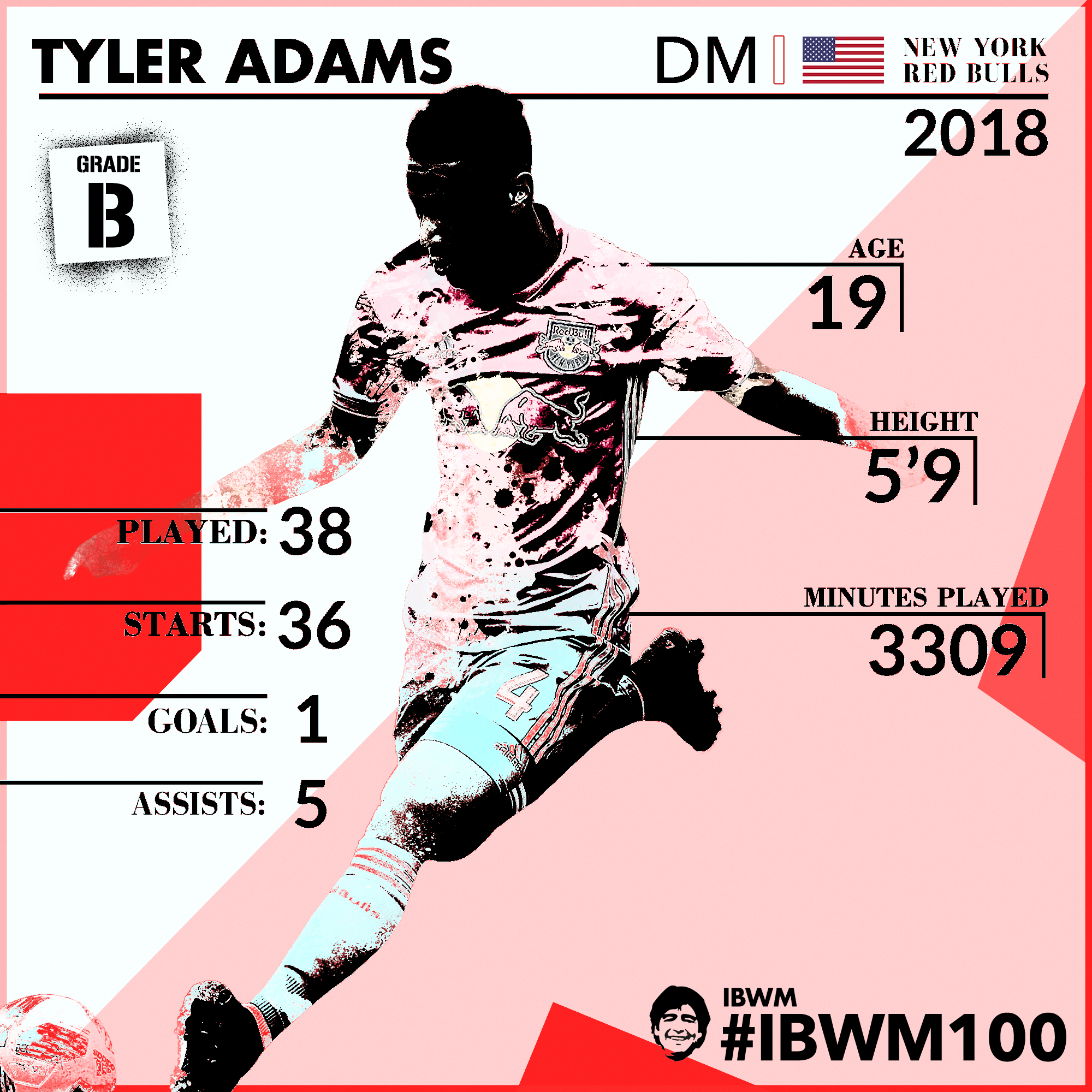 IBWM - Tyler Adams.jpg