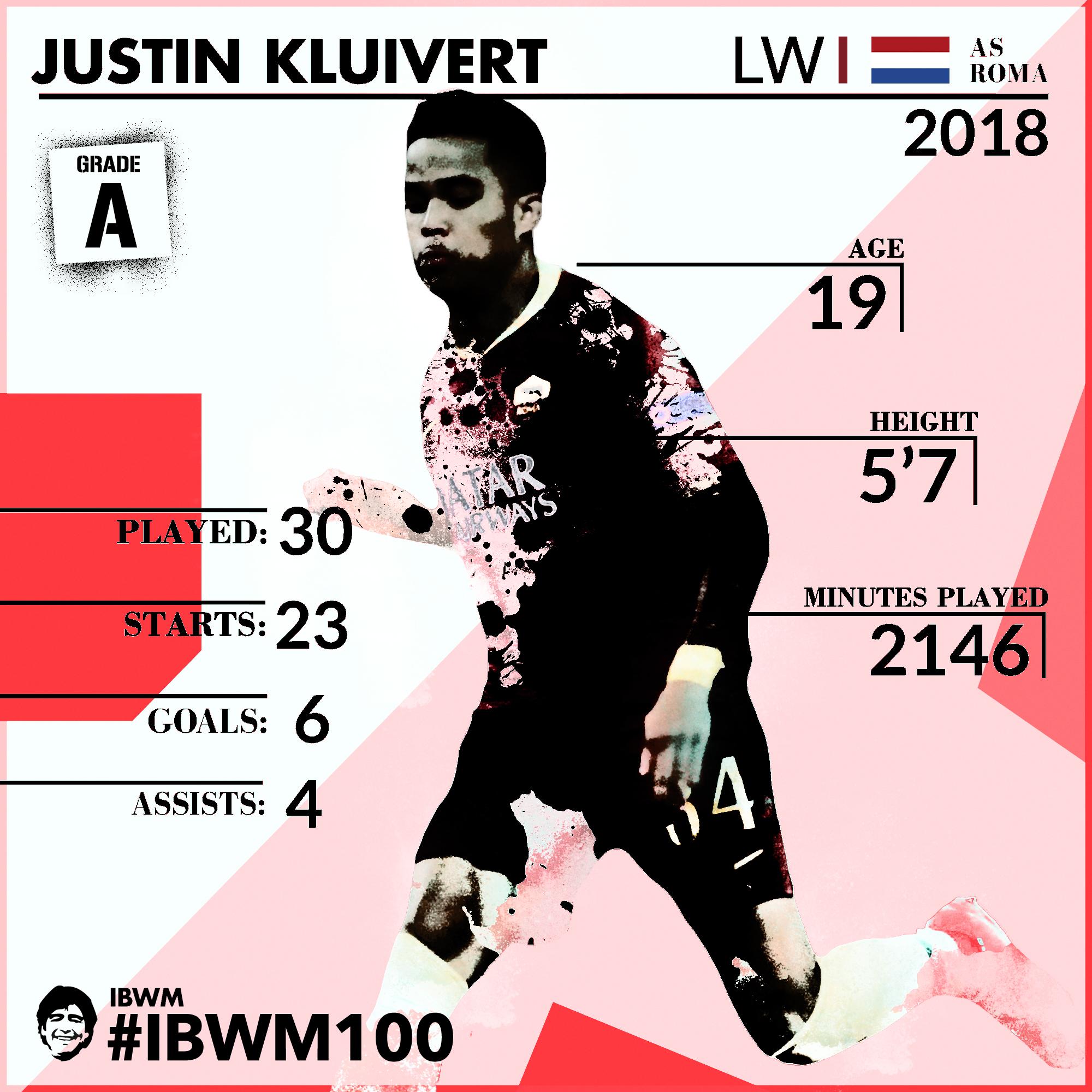 IBWM - Justin Kluivert.jpg