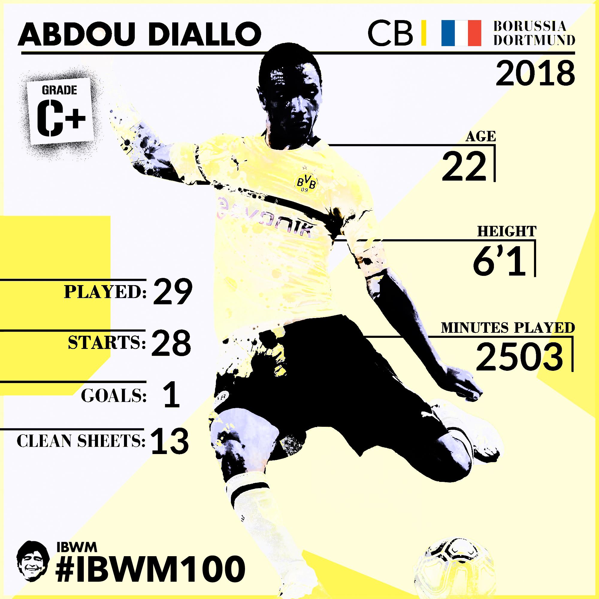 IBWM - Abdou Diallo.jpg