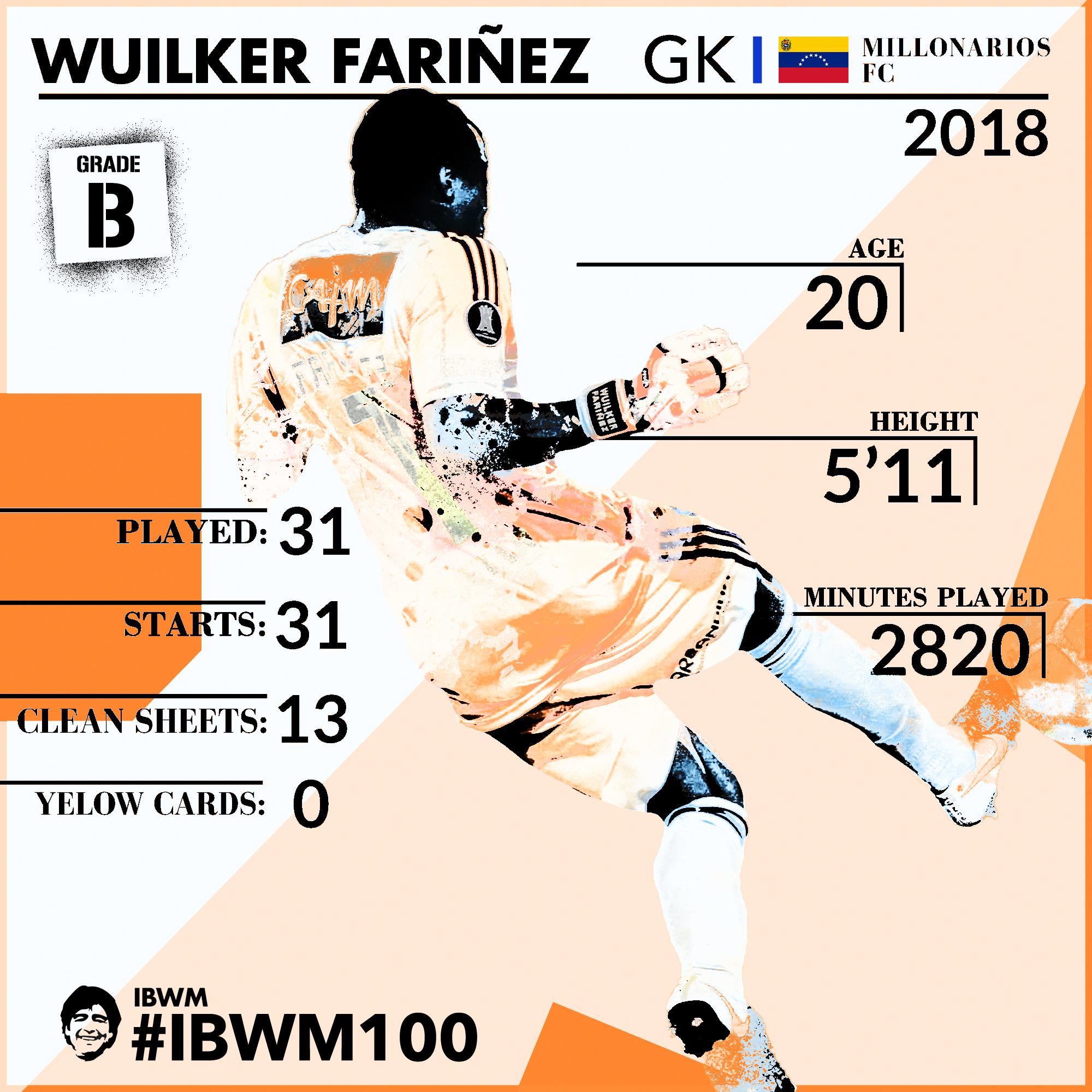 IBWM - Wuilker Farinez.jpg