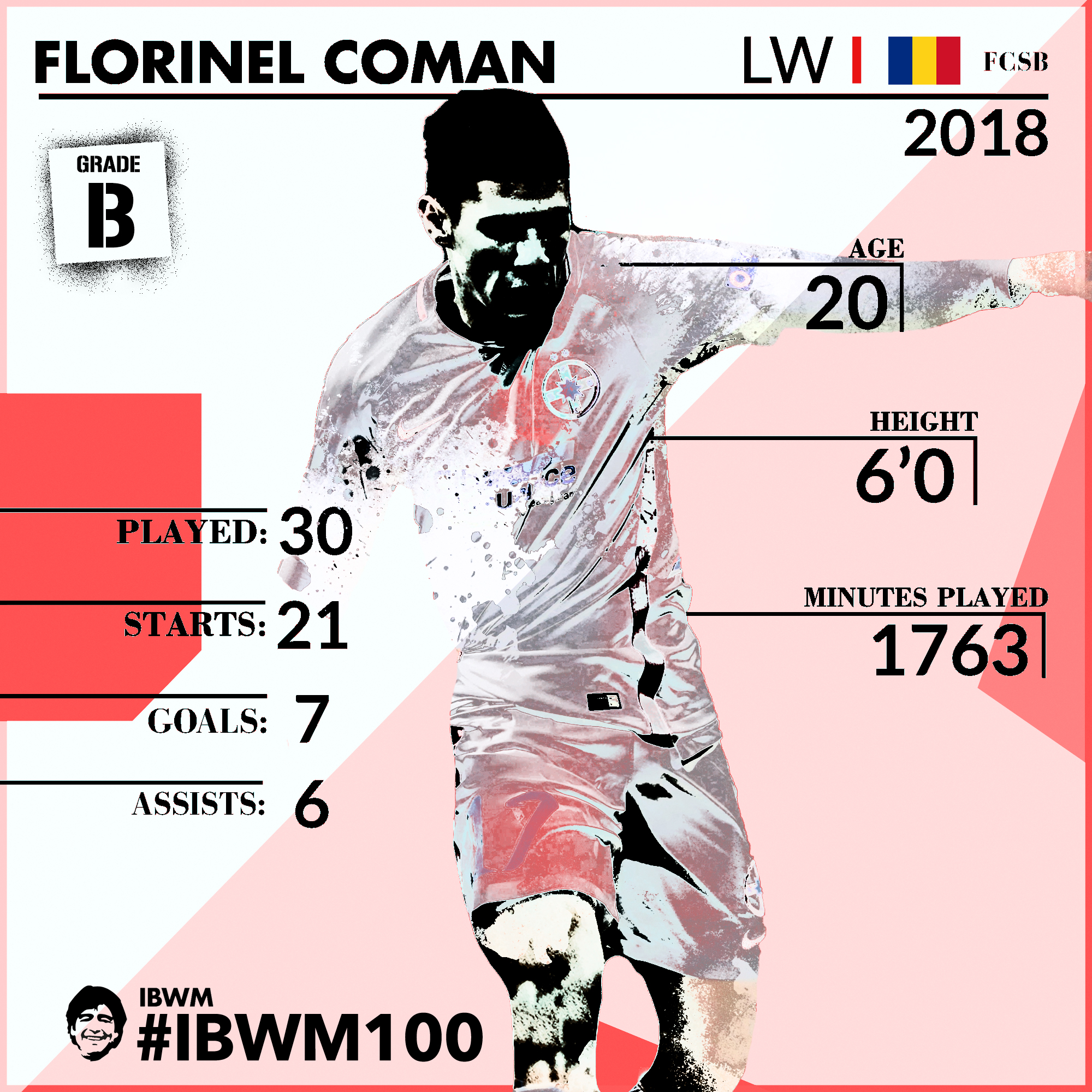 IBWM - Florinel Coman.jpg