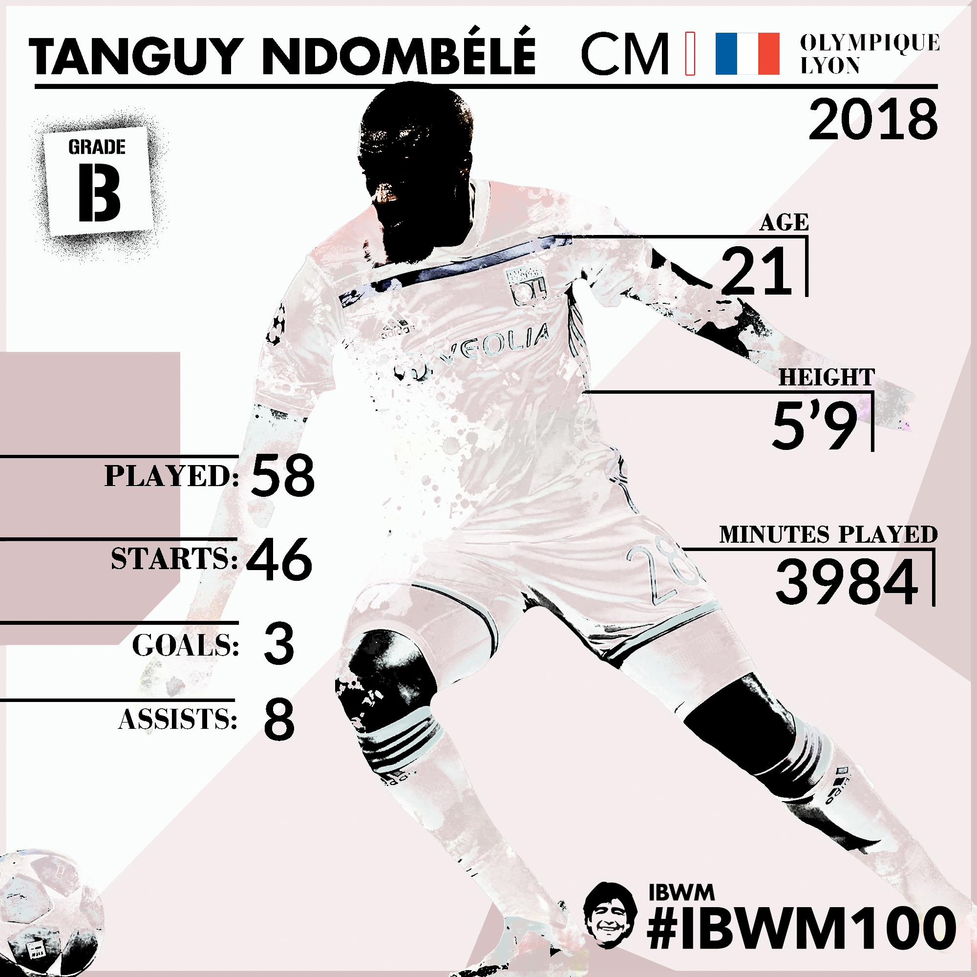IBWM_-_Tanguy_Ndombele[1].jpg