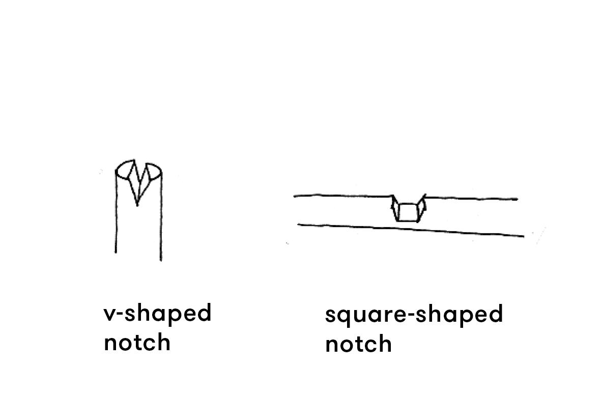kite glossary