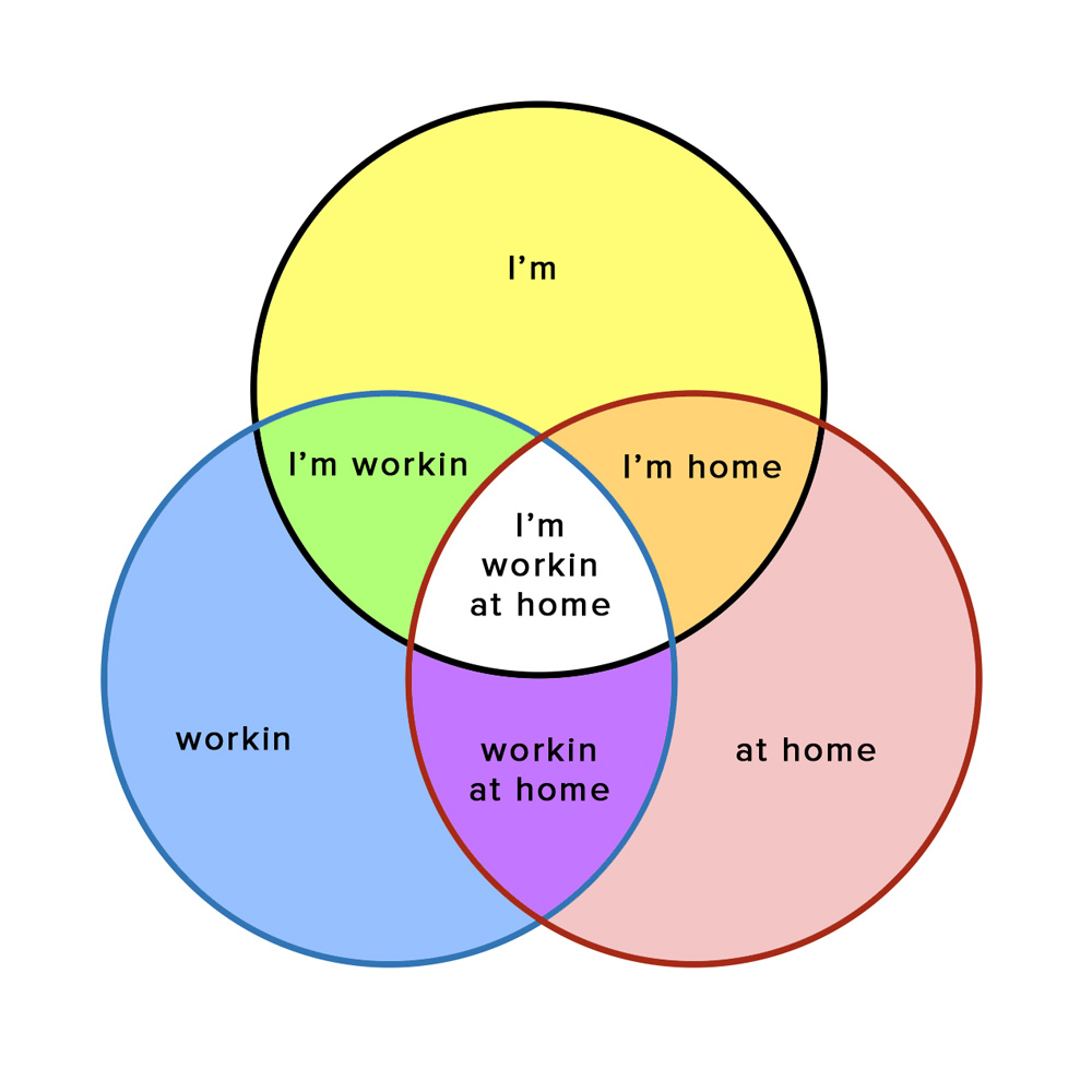 workingvenn.jpg