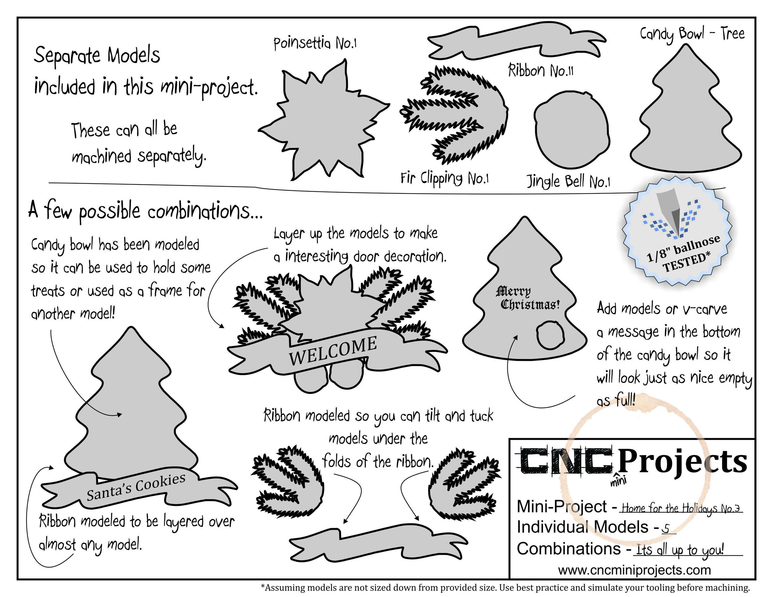 Project Sheet