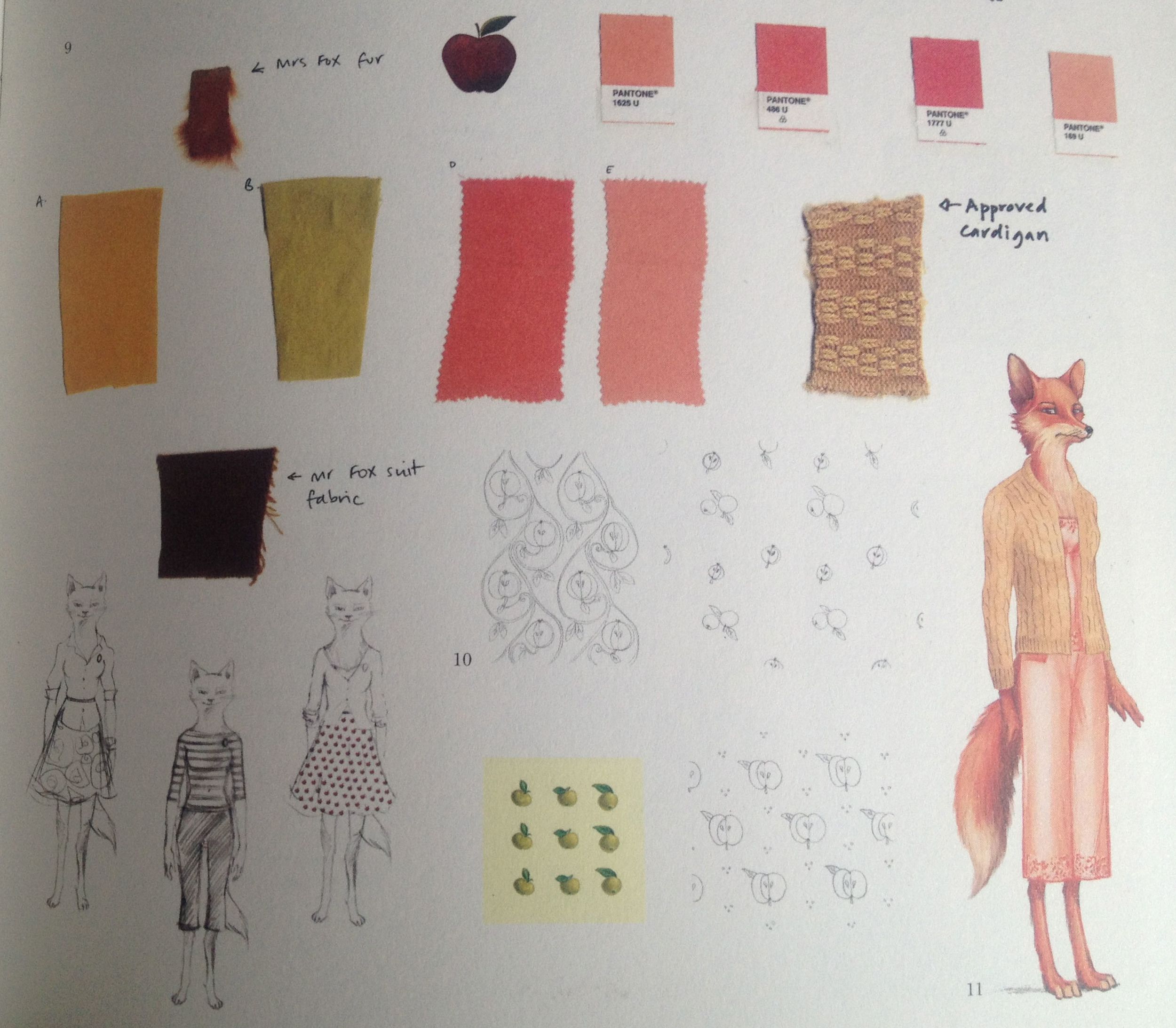 From The Making of Fantastic Mr. Fox - Wes Anderson  http://www.youtube.com/watch?v=jJP31ZiUgeM