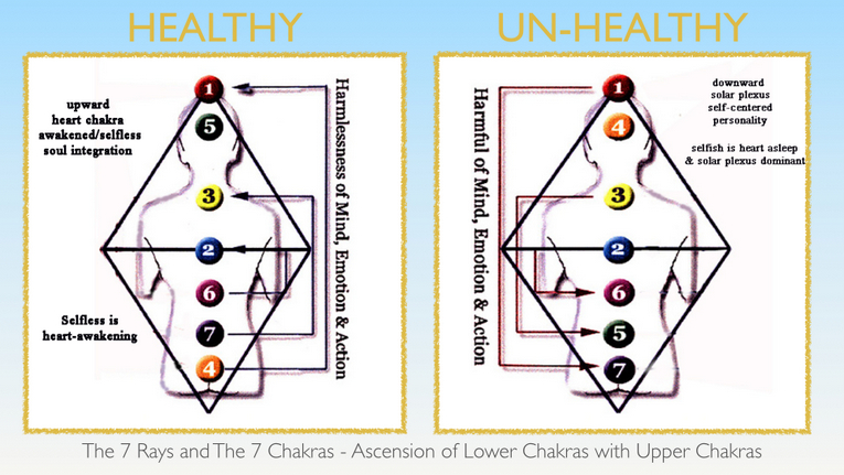 Benefits — The Meditation Pyramids of the Reincarnation of