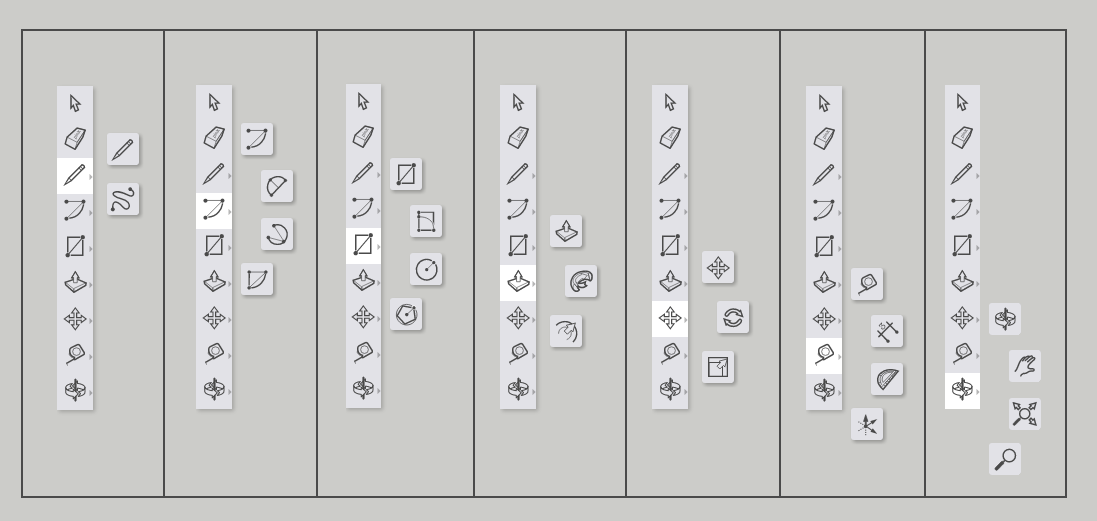 Sketchup shortcuts