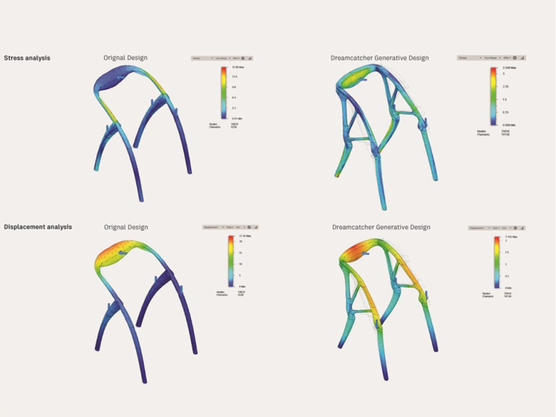Analyzing the generated chair design in different ways