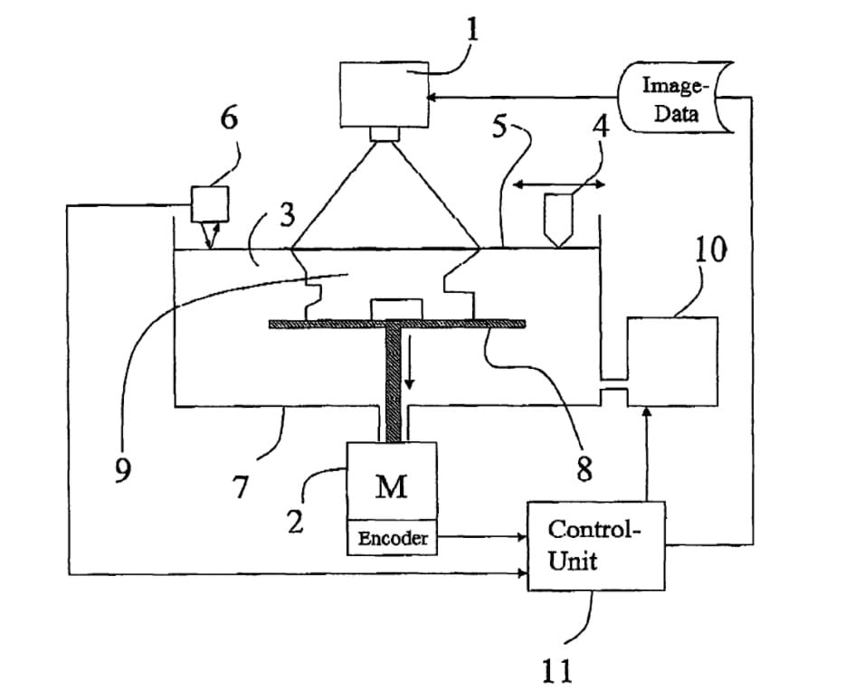 A continuous 3D printing system design from EnvisionTEC's patent