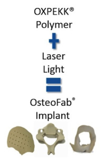 OsteoFab® Technology, by the Oxford Performance Materials