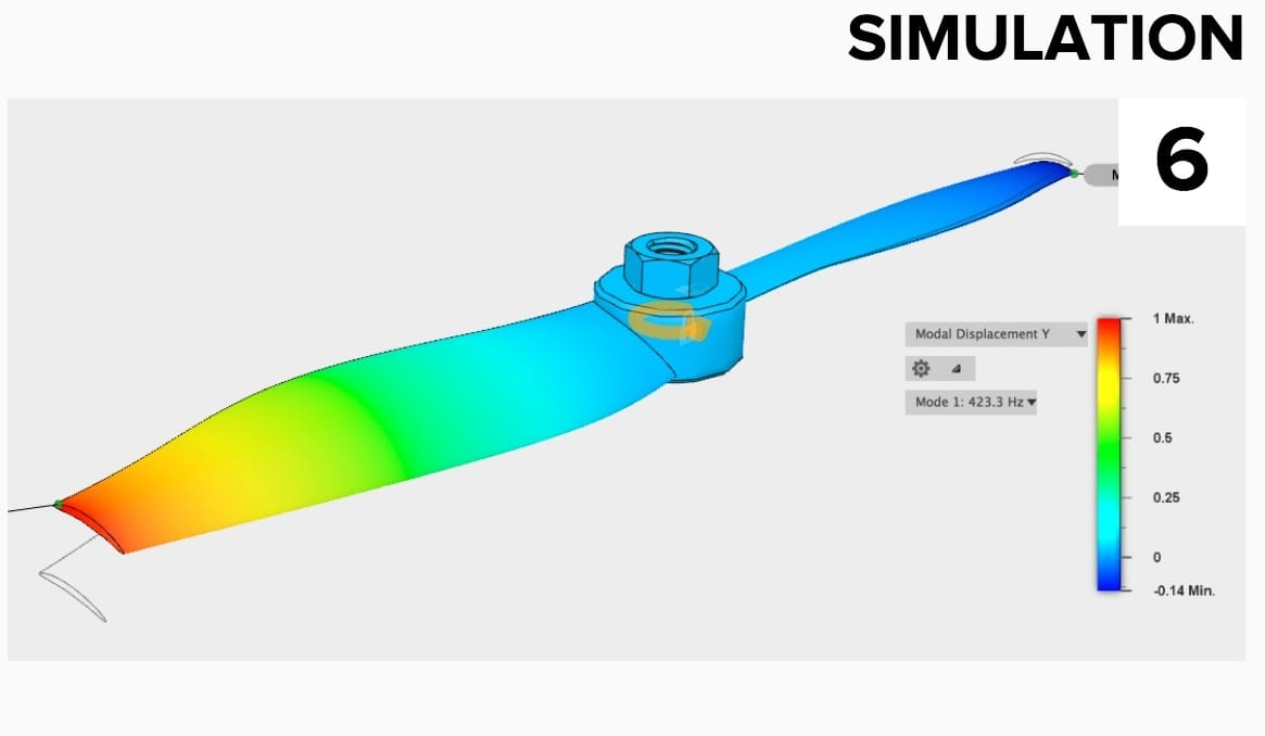 Better simulation will be part of future Fusion 360 releases