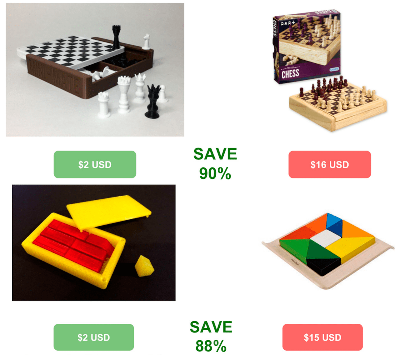 Cost comparison between store-bought and 3D printed toys