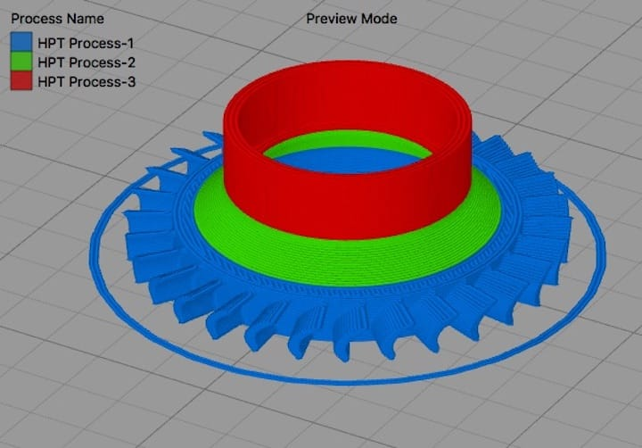 Simplify3D 4.0 provides new ways to use multiple 3D print processes