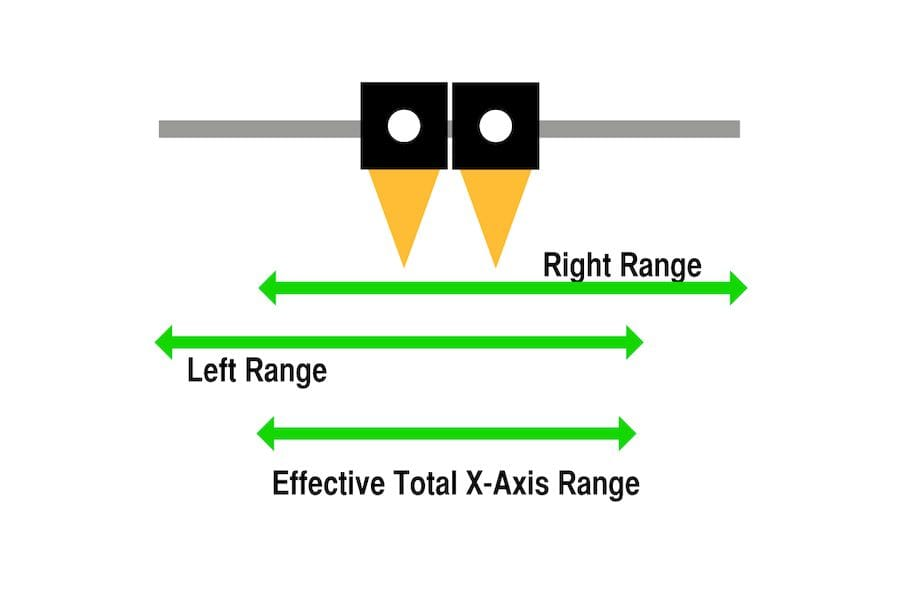 The early parallel extruder approach, with notation for the range limitations