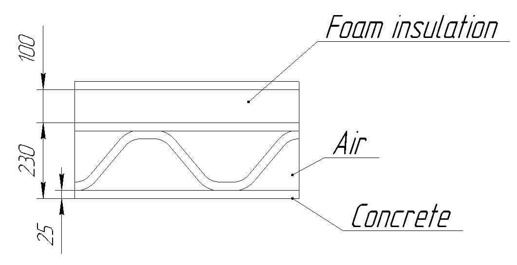 Apis Cor wall 3D printed insulation wall concept