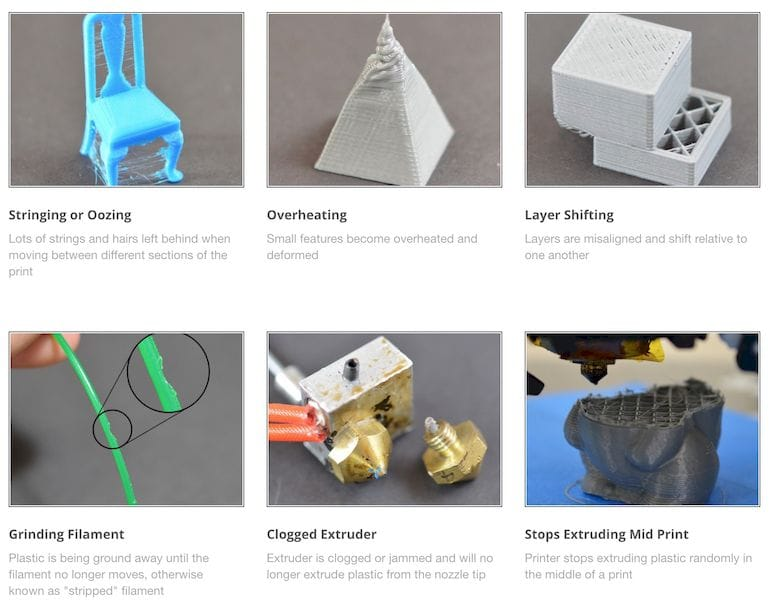 Simplify3D's excellent 3D printer troubleshooting guide