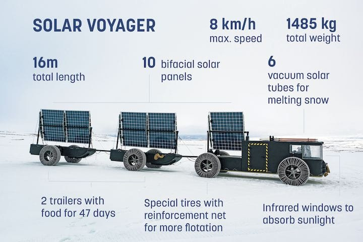 Specifications for the Solar Voyager, a 3D printed vehicle made from recycled plastic [Source: Clean2Antarctica]