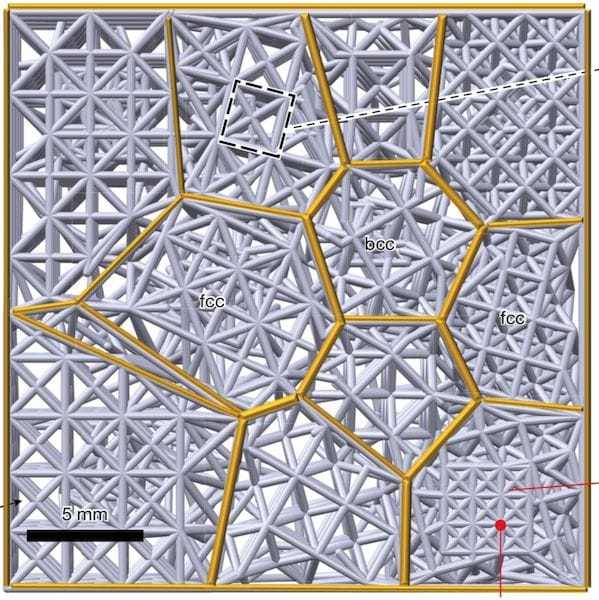 3D printed metacrystals can increase part strength [Source: Chen Liu and Minh-Son Pham/Imperial College London/Nature]